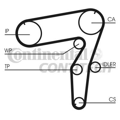LANCIA-KAPPA-838BH1AA-2-4D-Timing-Belt-96-to-01-Contitech-46457742-46548288-New
